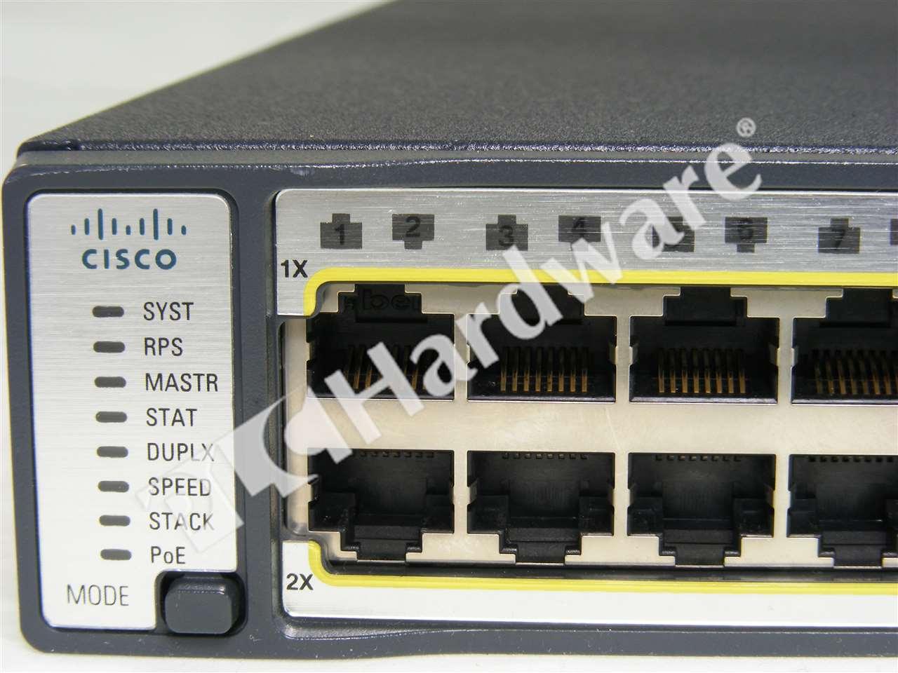 Cisco smartnet lookup by key generator